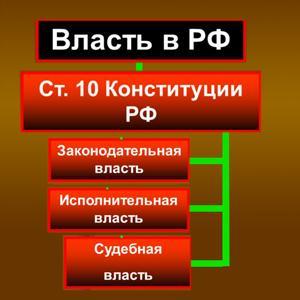 Органы власти Красного